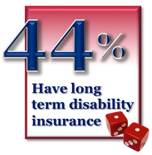 Only 44% of people have long term disability insurance protection. Get covered - call us today. We offer disability insurance for businesses and individuals in Reading, Philadelphia, Lancaster, Lebanon, Allentown, York, Harrisburg, PA and beyond.