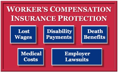 Workers compensation insurance may cover lost wages, disability payments, medical costs, death benefits, and protection to the employer against lawsuits. Buy PA workers compensation insurance from American Insuring Group in Berks County near Reading PA. Workers compensation is not the same as unemployment compensation insurance - ask us why.